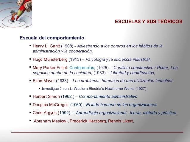 ESCUELAS Y SUS TEÓRICOS Escuela del comportamiento  Henry L. Gantt (1908) - Adiestrando a los obreros en los hábitos de l...