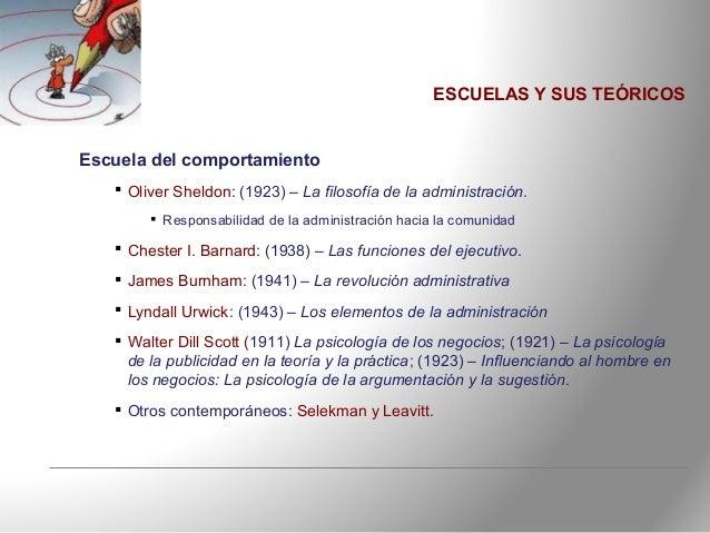 ESCUELAS Y SUS TEÓRICOS Escuela del comportamiento  Oliver Sheldon: (1923) – La filosofía de la administración.  Respons...