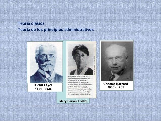Teoría clásica Teoría de los principios administrativos Chester Barnard 1886 - 1961 Mary Parker Follett