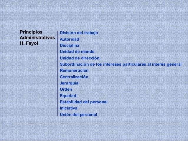División del trabajo Autoridad Disciplina Unidad de mando Unidad de dirección Subordinación de los intereses particulares ...