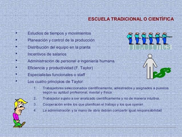ESCUELA TRADICIONAL O CIENTÍFICA  Estudios de tiempos y movimientos  Planeación y control de la producción  Distribució...