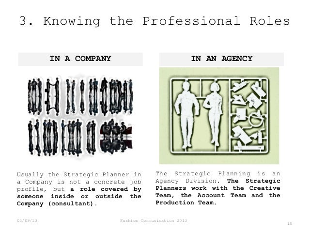 3. Knowing the Professional Roles IN A COMPANY  IN AN AGENCY  Usually the Strategic Planner in a Company is not a concrete...