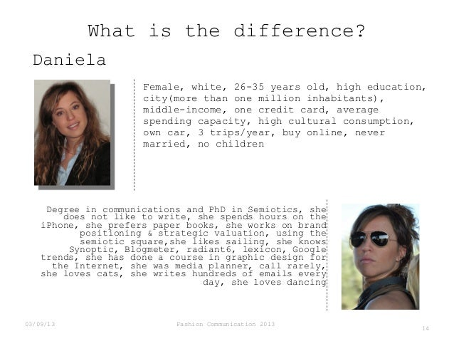What is the difference? Daniela Female, white, 26-35 years old, high education, city(more than one million inhabitants), m...