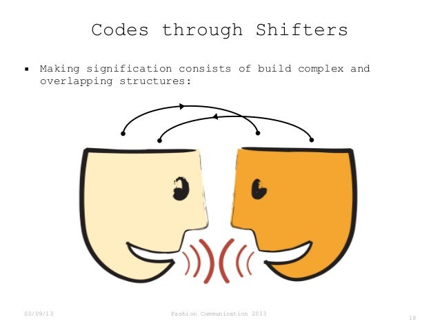 Codes through Shifters   Making signification consists of build complex and overlapping structures:  03/09/13  Fashion Co...