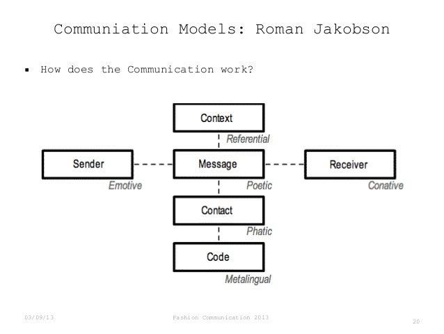 Communiation Models: Roman Jakobson   How does the Communication work?  03/09/13  Fashion Communication 2013  20