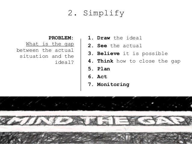 2. Simplify PROBLEM: What is the gap between the actual situation and the ideal?  03/09/13  1. 2. 3. 4. 5. 6. 7.  Draw the...