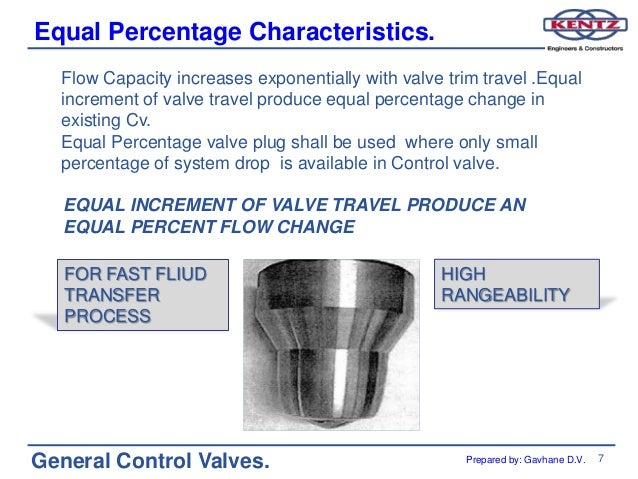 01 General Control Valves Training