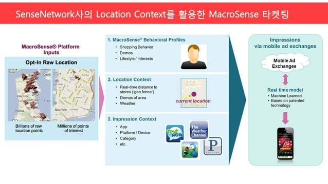 SenseNetwork사의 Location Context를 활용한 MacroSense 타켓팅