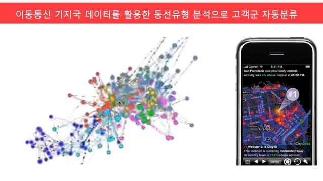 이동통신 기지국 데이터를 활용한 동선유형 분석으로 고객군 자동분류