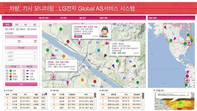 차량, 기사 모니터링 : LG전자 Global AS서비스 시스템