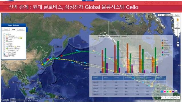 선박 관제 : 현대 글로비스, 삼성전자 Global 물류시스템 Cello