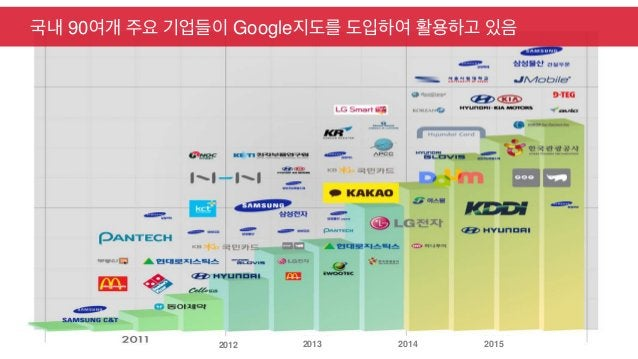 2012 2013 2014 2015 국내 90여개 주요 기업들이 Google지도를 도입하여 활용하고 있음