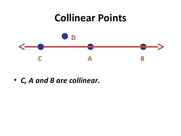 how to find collinear points