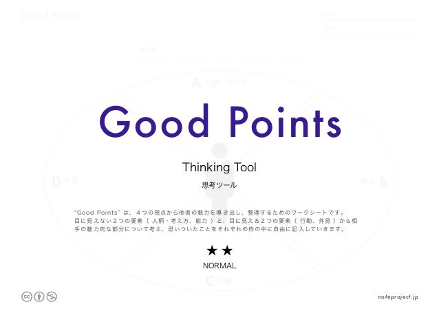 """Good Points DATE NAME .     . D 外見 B能力 C 行動 A 人柄・考え方 NAME Good Points 思考ツール Thinking Tool ★ ★ NORMAL noteproject.jp """"Good ..."""