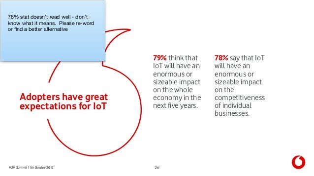 M2M Summit 11th October 2017 Adopters have great expectations for IoT 26 79% think that IoT will have an enormous or sizea...