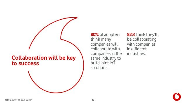 M2M Summit 11th October 2017 Collaboration will be key to success 28 80% of adopters think many companies will collaborate...