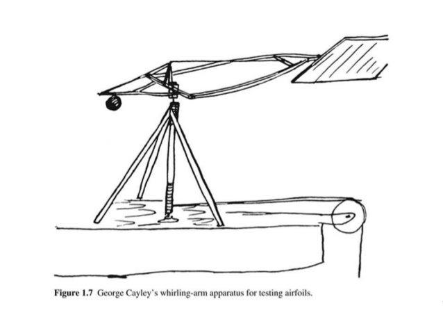 Brief history of Aerospace Engineering