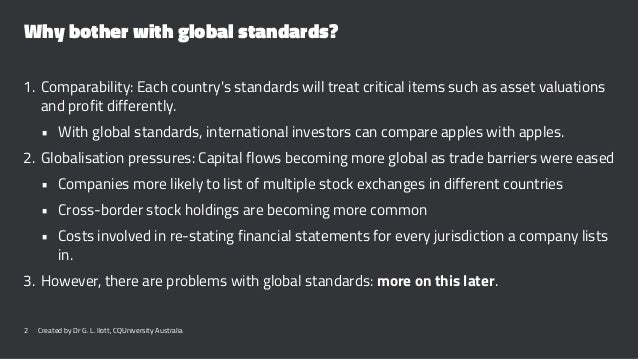 International Financial Reporting Standards - IFRS