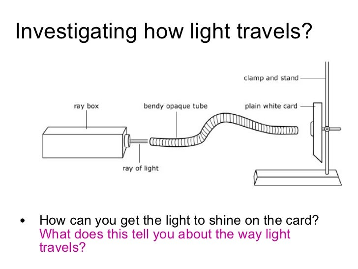 01 how does light travel