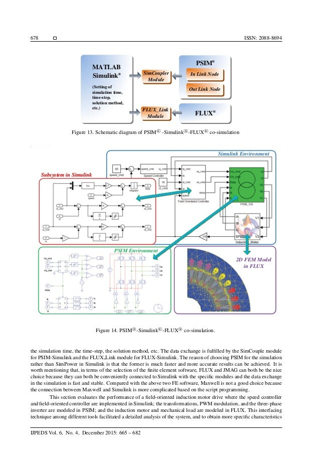 Co-Simulation Interfacing Capabilities in Device-Level Power