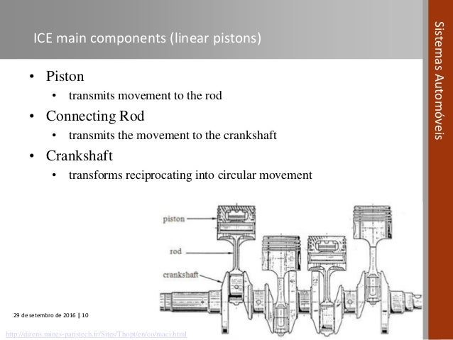 Automotive Systems course Module 01 Internal Combustion Engine I – Internal Combustion Engine Cooling System Diagram