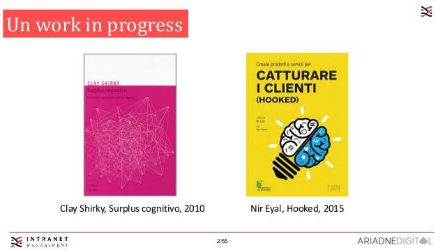 Perché è così difficile cambiare? Un framework per il cambiamento in azienda Slide 2