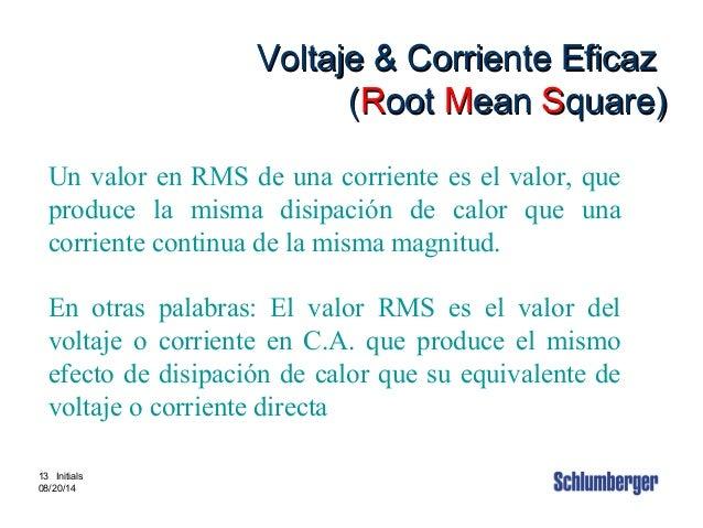 Intouch Content # 3880002 13 13 Initials 08/20/14 Voltaje & Corriente EficazVoltaje & Corriente Eficaz ((RRootoot MMeanean...