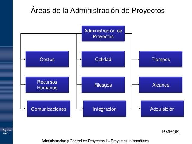 01 introduccion a la administracion de proyectos v7 for Oficina de proyectos