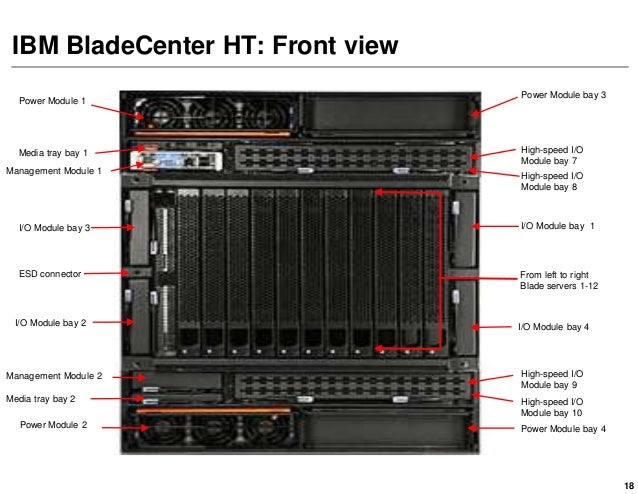 Image result for Bladecenter HT 8740