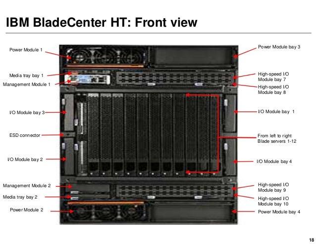 Image result for Bladecenter HT 8740