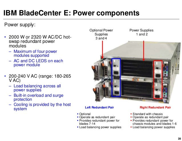 Bladecenter Power Supply IBM
