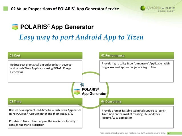 Introduction of PAG (Polaris App Generator)