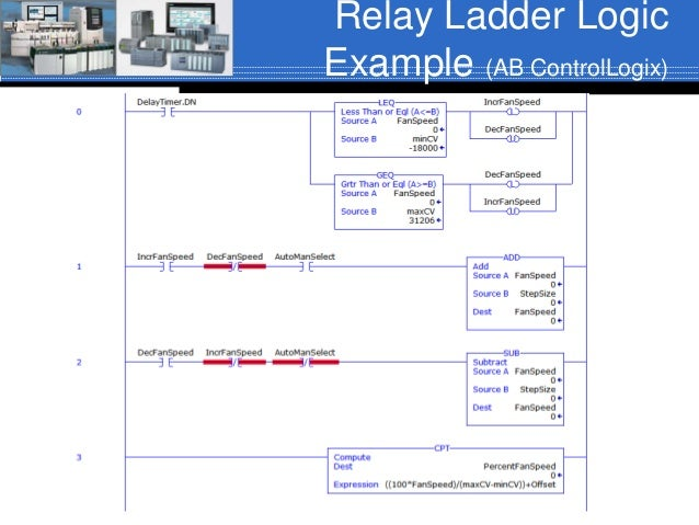 Page 14 together with 01 Introduction Toplcpacrev01fa16 additionally Abdomen Vein Diagram as well Motor Control Schematic Symbols also Allen Bradley Plc Flasher. on ab ladder logic
