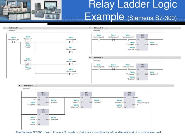 Relay ladder diagram examples trusted wiring diagram siemens ladder logic examples ivoiregion relay wiring diagram relay ladder diagram examples cheapraybanclubmaster Choice Image