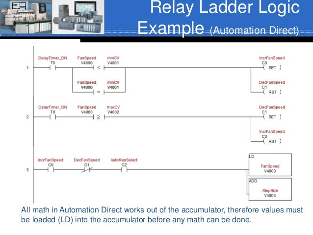 01 introduction toplc pacrev01fa16 19 relay ladder logic example ccuart Choice Image