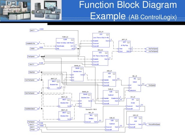 Finishing The Hmi For The Pool Automation Project furthermore Relay Ladder Diagram in addition Danfoss Pressure Switch Wiring Diagram moreover Raspberry Pi As A Plc Pool Automation Project also  on raspberry pi as a plc pool automation project