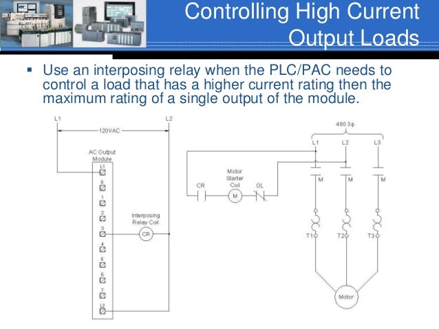 01 introduction toplcpacrev01fa16 66 638?cb=1471786384 01 introduction to_plc pac_rev01_fa16 interposing relay wiring diagram at edmiracle.co