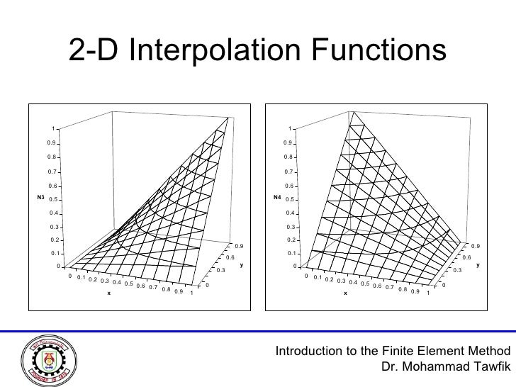 2-D Interpolation Functions