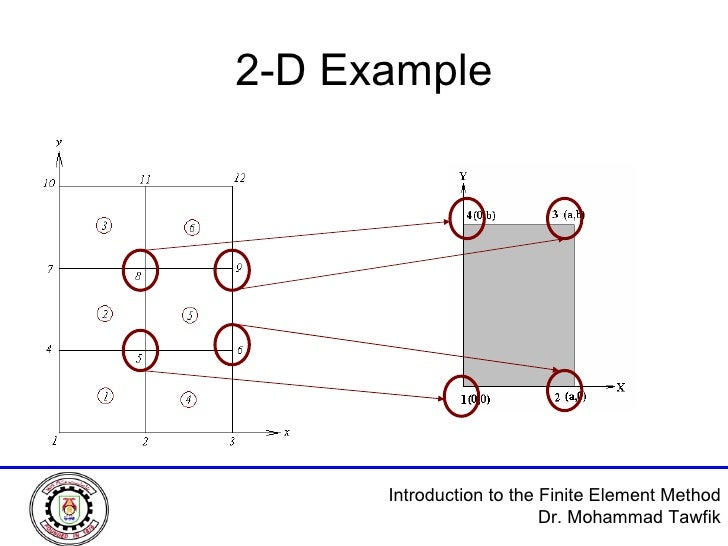 2-D Example