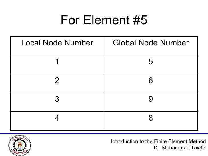 For Element #5 Global Node Number Local Node Number 5 1 6 2 9 3 8 4