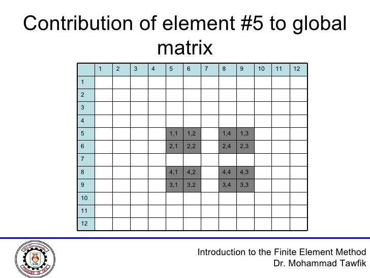 Contribution of element #5 to global matrix 12 11 10 9 8 7 6 5 4 3 2 1 1 2 3 4 1,3 1,4 1,2 1,1 5 2,3 2,4 2,2 2,1 6 7 4,3 4...
