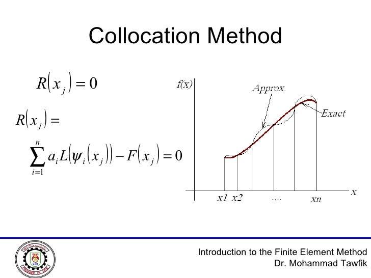 Collocation Method