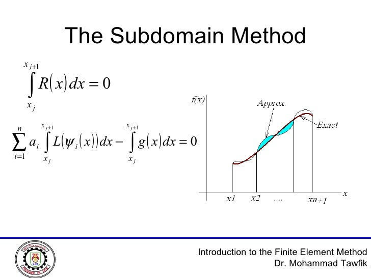 The Subdomain Method