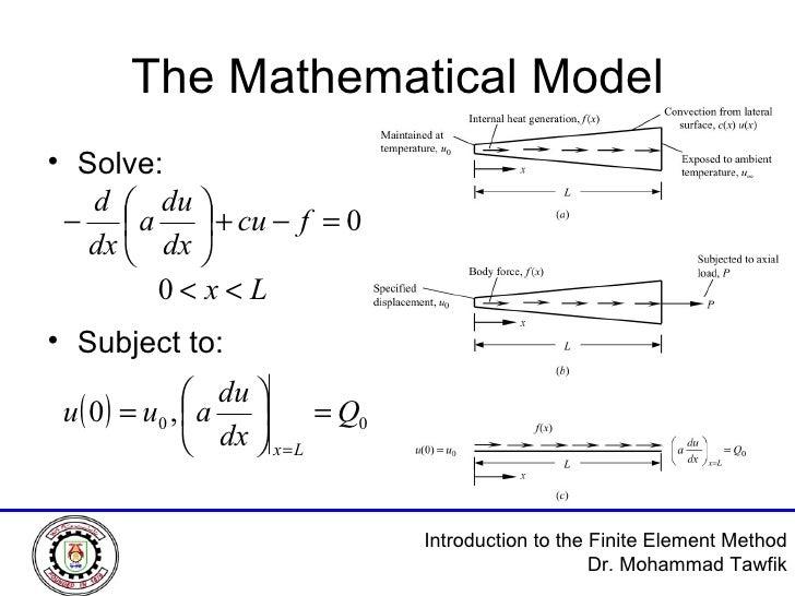 The Mathematical Model <ul><li>Solve: </li></ul><ul><li>Subject to: </li></ul>