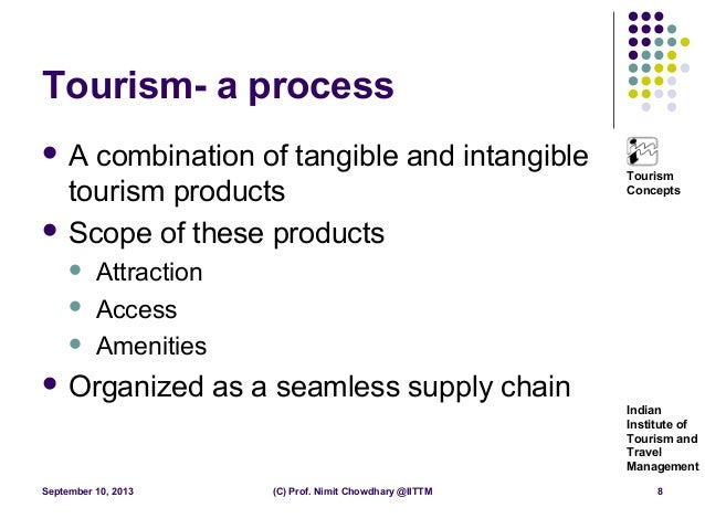 Tourism Concepts Indian Institute of Tourism and Travel Management September 10, 2013 (C) Prof. Nimit Chowdhary @IITTM 8 T...
