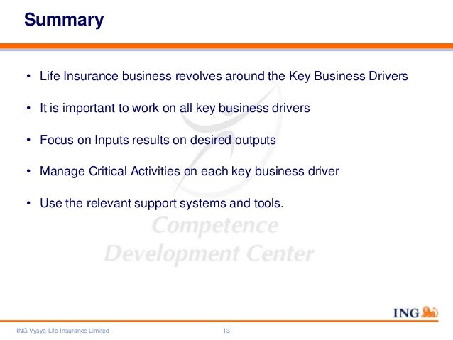 Insurance Business Drivers and Top 10 Influencers