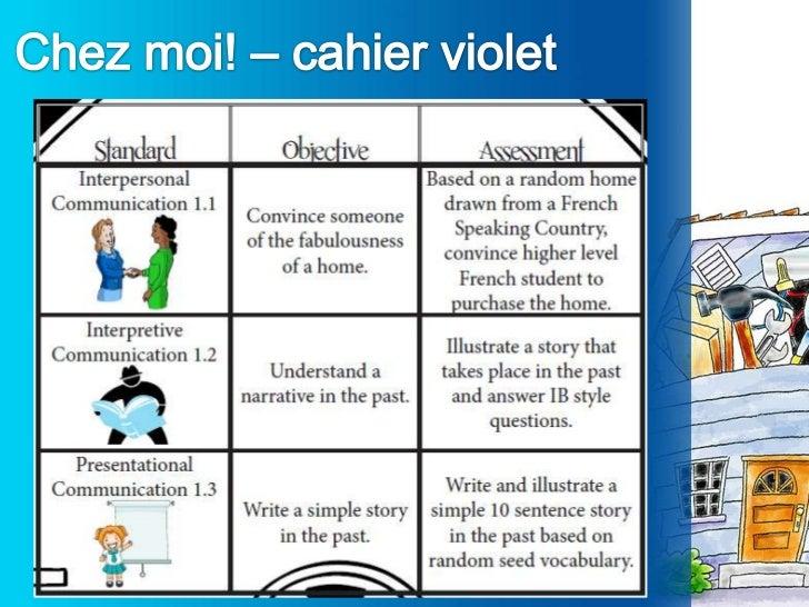 Il vous              Le livret violet: Chez moi  faut…  Devoir     Vocabulaire: la maison p. 1 Contrôle  Quota            ...