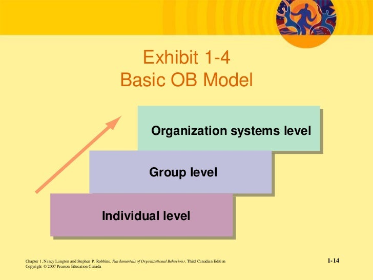 ob model stage 2 2 teacher education programme is meant for preparing teachers for their job   several stages of development before emerging as an effective work unit   basis of organizational behavior in which he developed a model.