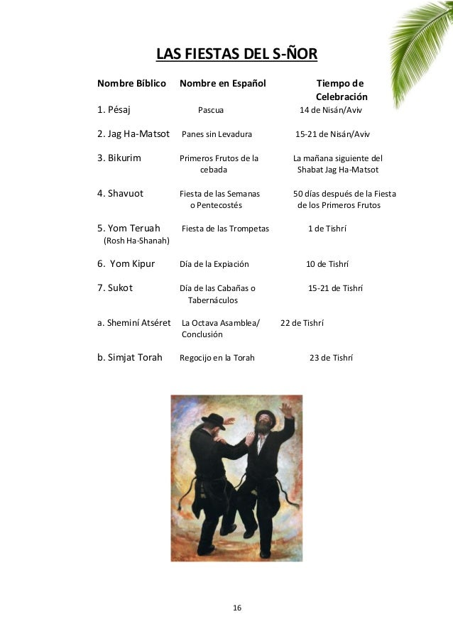 16 LAS FIESTAS DEL S-ÑOR Nombre Bíblico Nombre en Español Tiempo de Celebración 1. Pésaj Pascua 14 de Nisán/Aviv 2. Jag Ha...