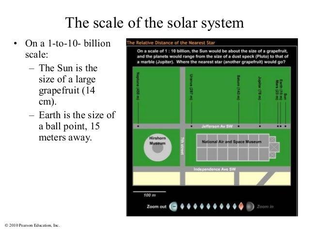 © 2010 Pearson Education, Inc. The scale of the solar system • On a 1-to-10- billion scale: – The Sun is the size of a lar...